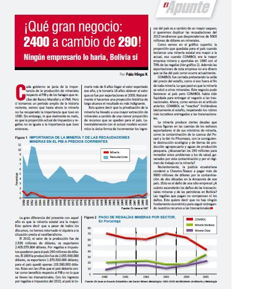 ¡Qué gran negocio: 2400 a cambio de 290! Ningún empresario lo haría, Bolivia sí (Petropress 25, junio 2011)