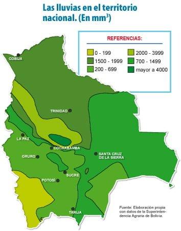 Las lluvias en el territorio nacional
