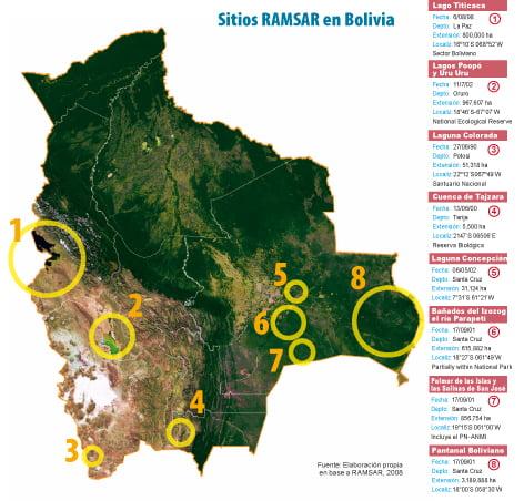 Sitios Ramsar en Bolivia