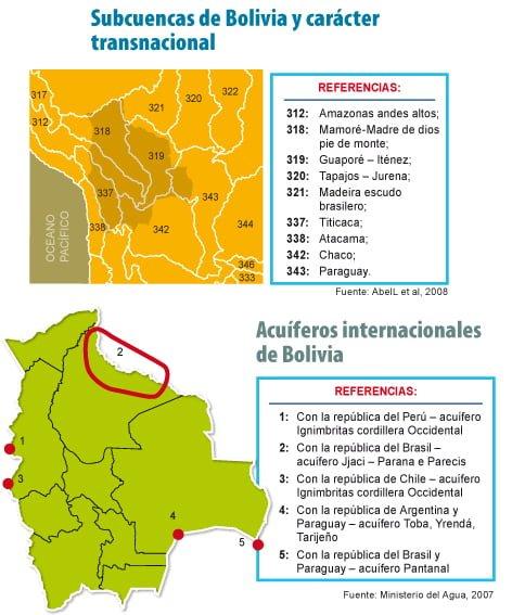 Subcuencas de Bolivia y caracter transnacional