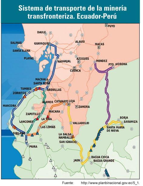 Sistema de transporte de la minería transfronteriza. Ecuador-Perú