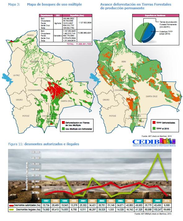 Un futuro insostenible. Una mirada desde las tierras bajas (Petropress 32, 12.13)