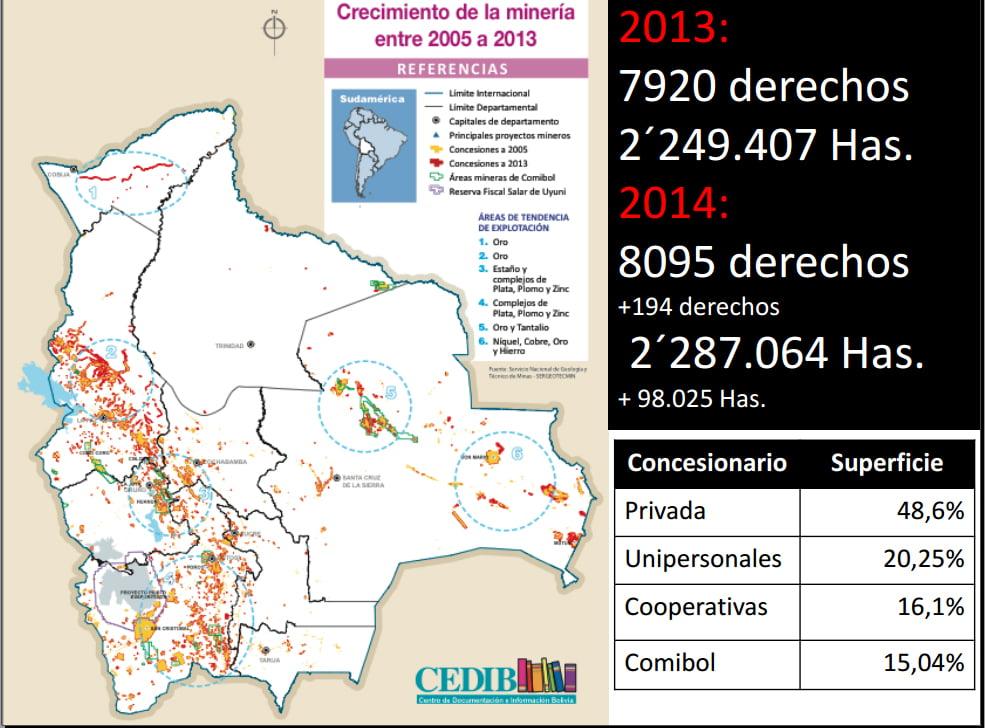 Ley minera #535 por Marco Gandarillas (CEDIB)
