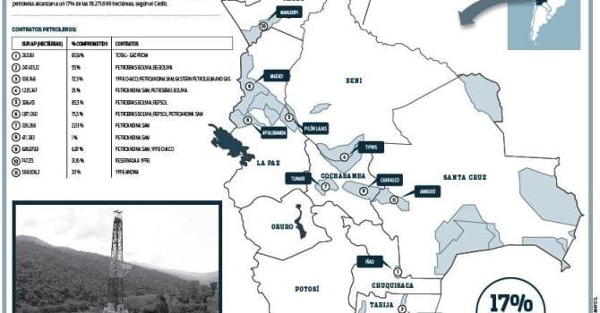Ya buscan petróleo en 11 áreas protegidas de Bolivia (El Día 8.6.15)