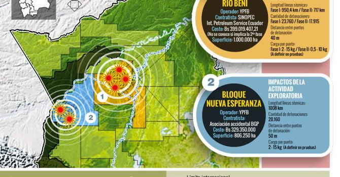 Hacia la consolidación de la  Amazonía petrolera