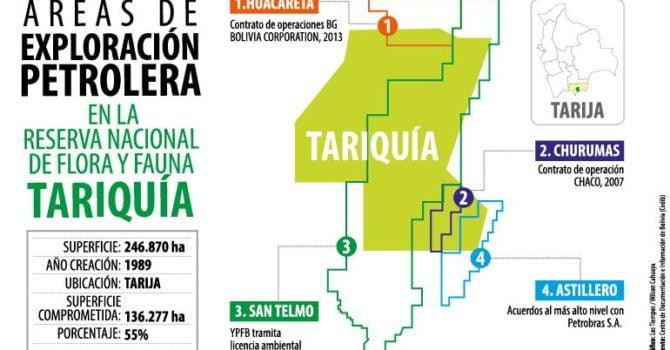 YPFB alista ingreso a reserva de Tariquía (Los Tiempos, 22.3.17)