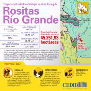 Río grande Rositas Proyecto hidroeléctrico en área protegida
