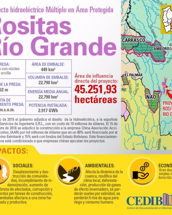 Río Grande – Rositas: Proyecto hidroeléctrico en área protegida