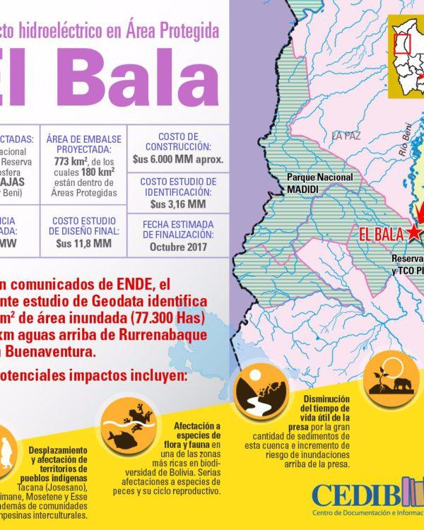 El Bala: Proyecto hidroeléctrico en área protegida