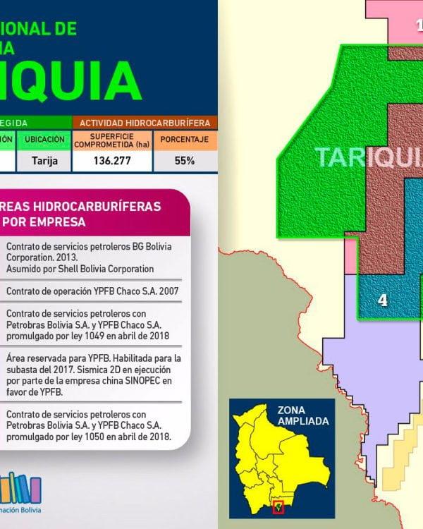 Actividad hidrocarburífera en la Reserva nacional de Flora y Fauna Tariquia