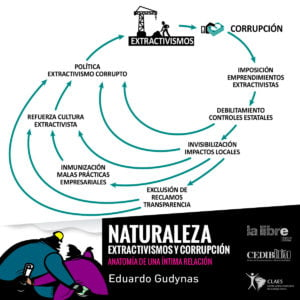 Extractivismos y corrupción en el último libro de Eduardo Gudynas