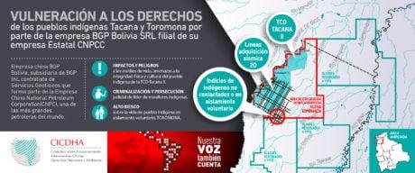 Resultado de imagen para empresas chinas por vulnerar derechos humanos en América Latina