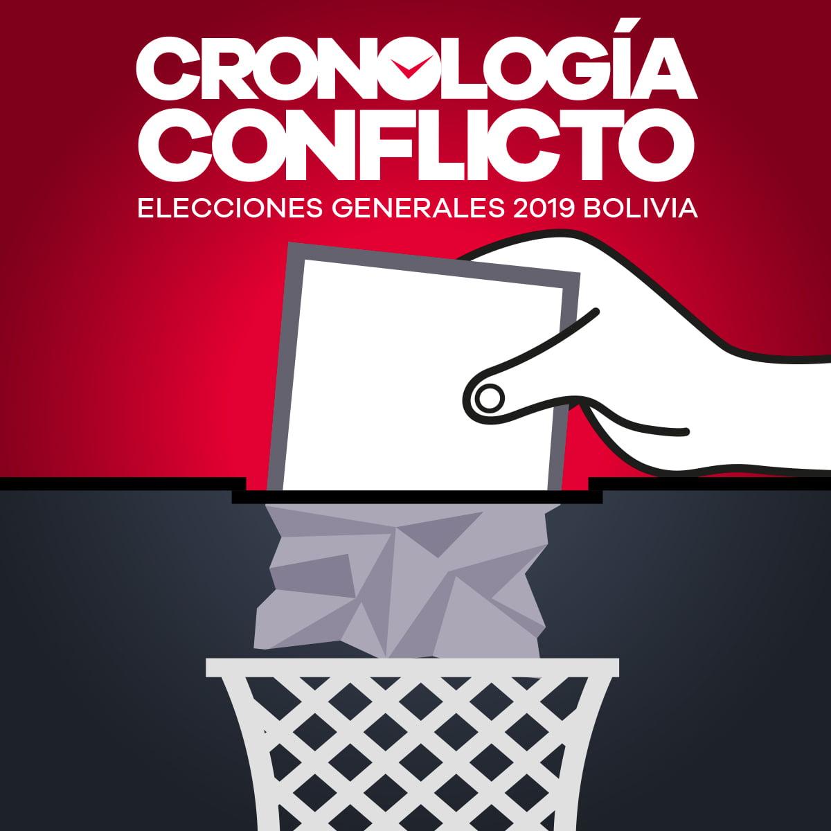 Elecciones Generales en Bolivia 2019: Cronología del conflicto 3 (28 y 29 oct)