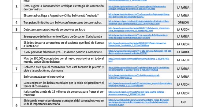 Cronologia COVID19 en Bolivia: Dossier de prensa (26.3.20)