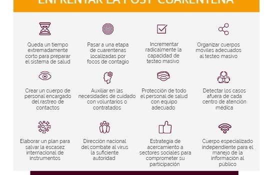 Recomendaciones para enfrentar la post-cuarentena