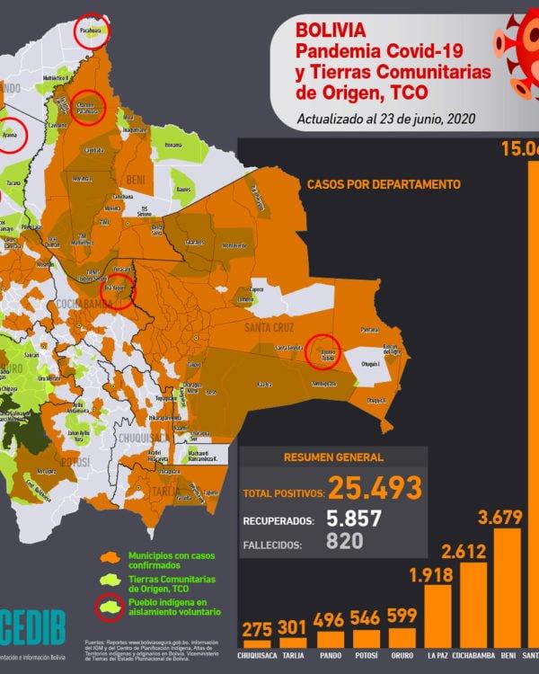 Mapa casos positivos de coronavirus y Tierras Comunitarias de Origen, TCOs (19.6.20)