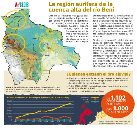 Minería de oro en Bolivia y pueblos indígenas