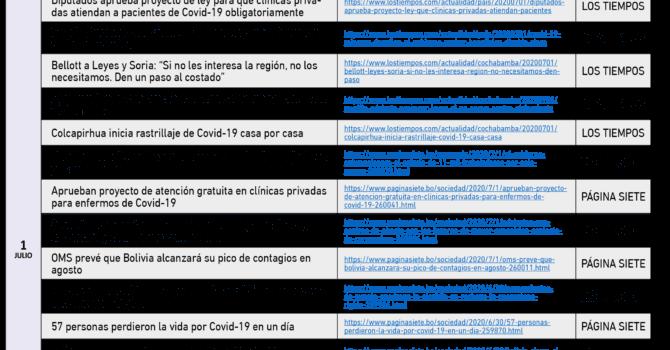 Cronologia COVID19 en Bolivia: Dossier de prensa (01.07.20 al 31.07.20)