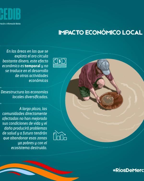 Ríos de mercurio: Impacto económico local de la minería de oro